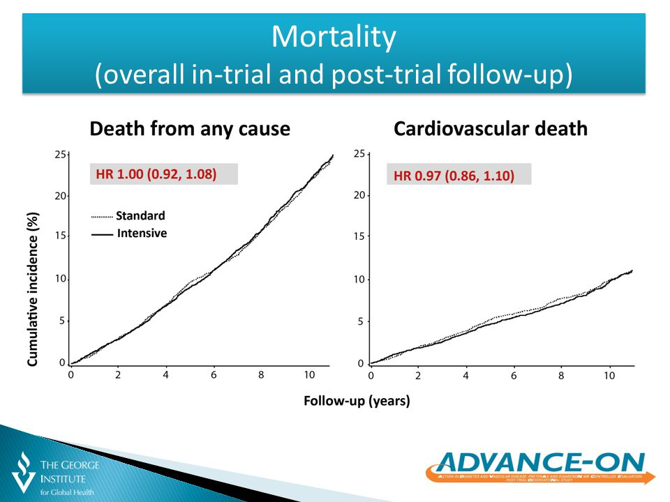 Mortality (overall in-trial and post-trial follow-up)