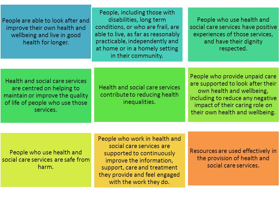 People are able to look after and improve their own health and wellbeing and live in good health for longer.