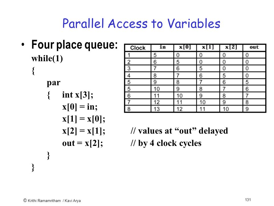 © Krithi Ramamritham / Kavi Arya 131 Parallel Access to Variables Four place queue: while(1) { par {int x[3]; x[0] = in; x[1] = x[0]; x[2] = x[1]; // values at out delayed out = x[2]; // by 4 clock cycles }