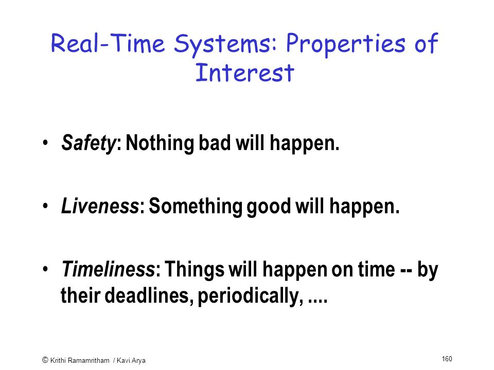 © Krithi Ramamritham / Kavi Arya 160 Real-Time Systems: Properties of Interest Safety : Nothing bad will happen.