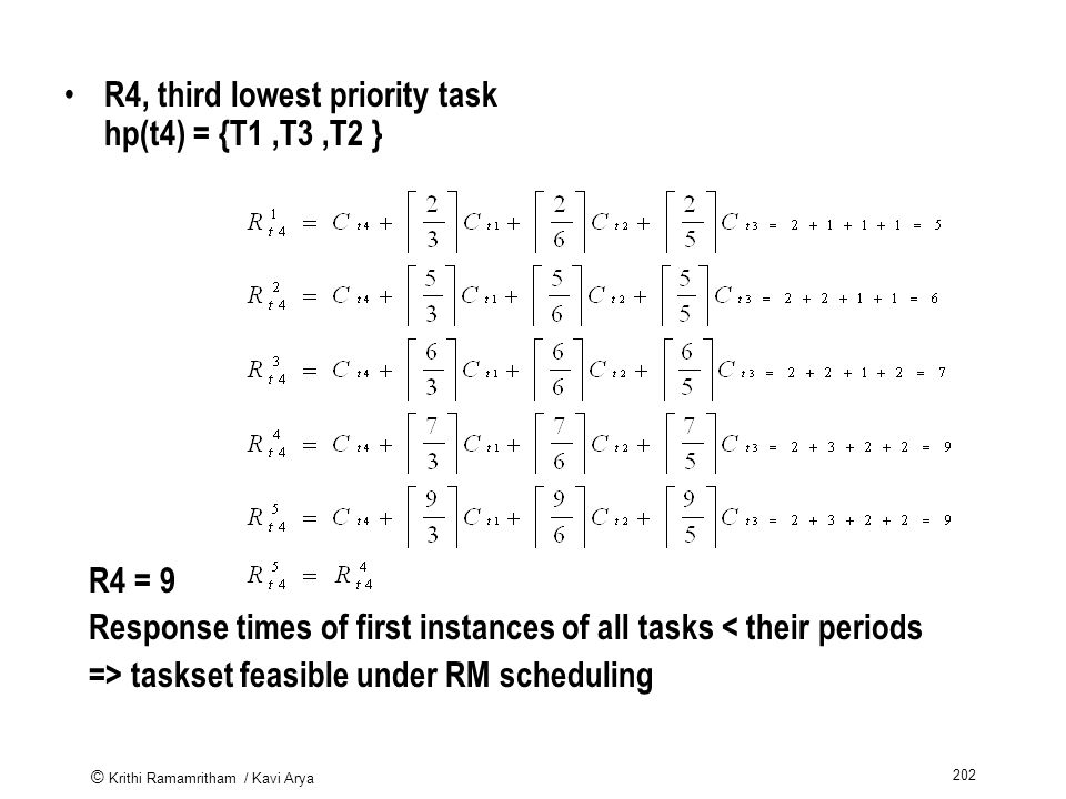 © Krithi Ramamritham / Kavi Arya 202 R4, third lowest priority task hp(t4) = {T1,T3,T2 } R4 = 9 Response times of first instances of all tasks < their periods => taskset feasible under RM scheduling