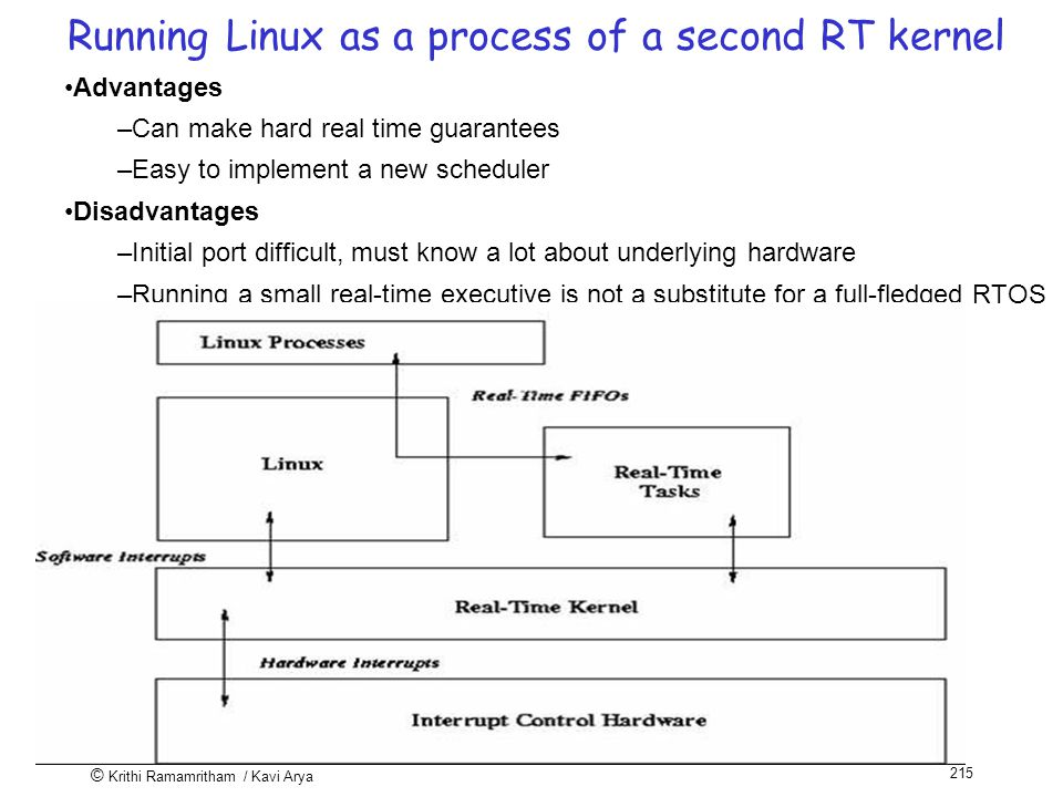 © Krithi Ramamritham / Kavi Arya 215 Running Linux as a process of a second RT kernel Advantages –Can make hard real time guarantees –Easy to implement a new scheduler Disadvantages –Initial port difficult, must know a lot about underlying hardware –Running a small real-time executive is not a substitute for a full-fledged RTOS