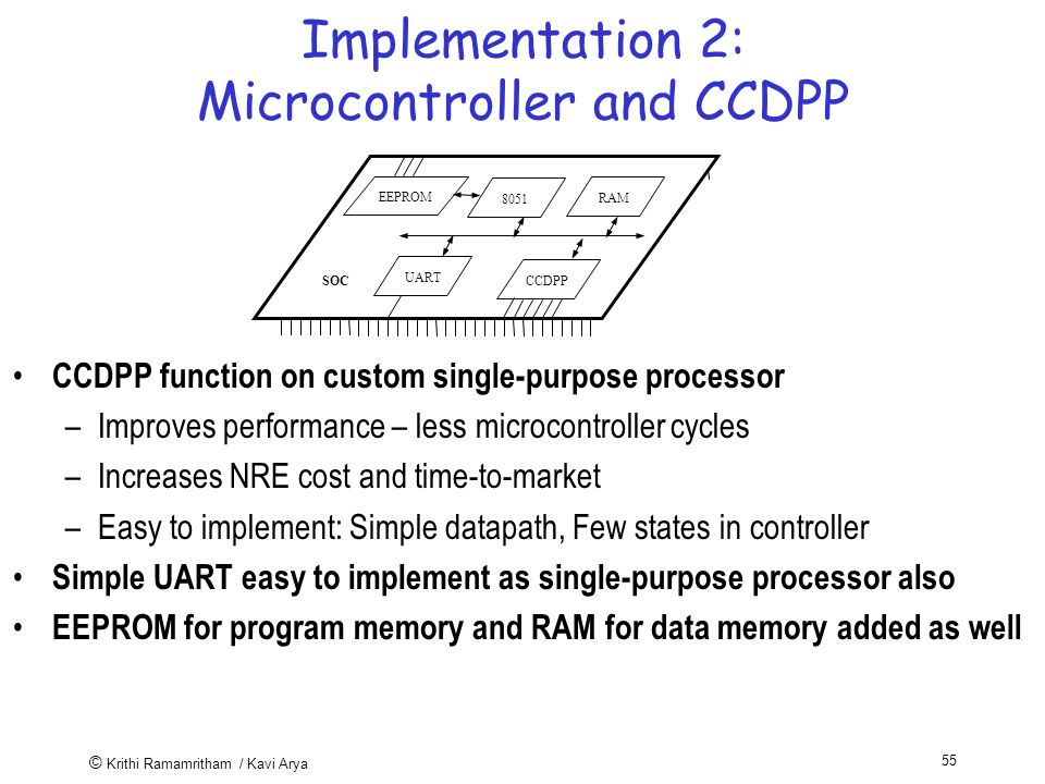 © Krithi Ramamritham / Kavi Arya 55 Implementation 2: Microcontroller and CCDPP CCDPP function on custom single-purpose processor –Improves performance – less microcontroller cycles –Increases NRE cost and time-to-market –Easy to implement: Simple datapath, Few states in controller Simple UART easy to implement as single-purpose processor also EEPROM for program memory and RAM for data memory added as well 8051 UART CCDPP RAM EEPROM SOC