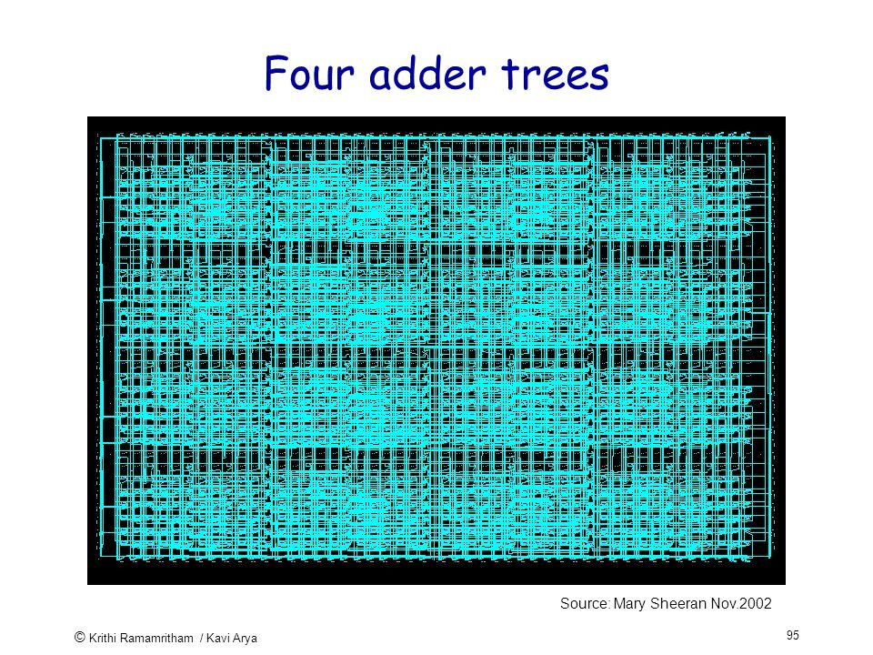 © Krithi Ramamritham / Kavi Arya 95 Four adder trees Source: Mary Sheeran Nov.2002