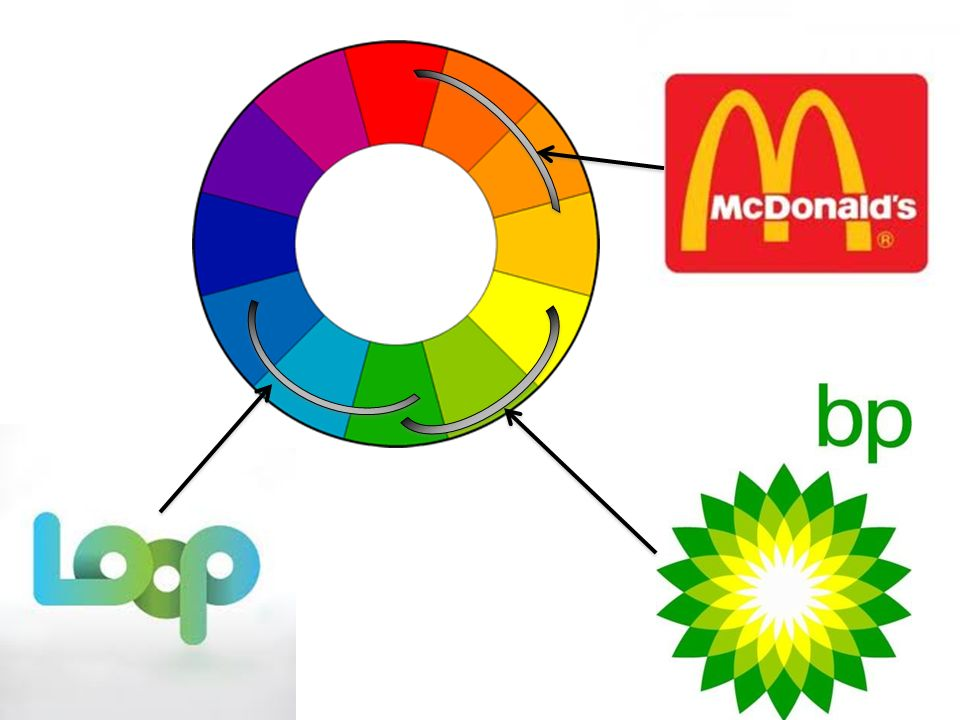 12 Triadic Color Scheme A Uses Colors That Are Evenly Spaced Around The Wheel Quite Vibrant