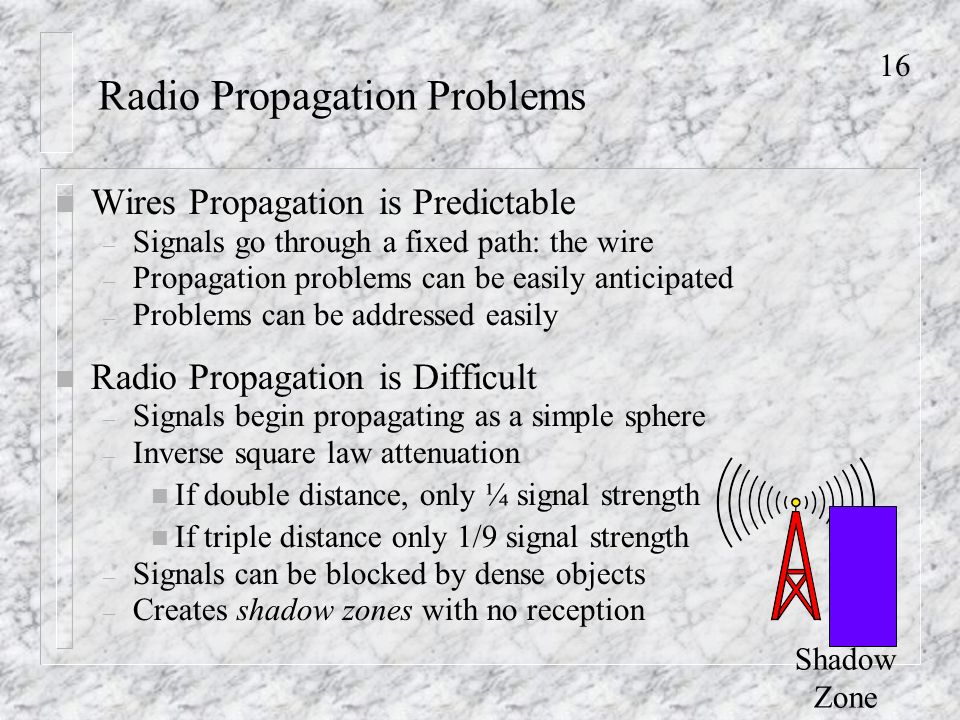 16 Radio Propagation Problems n Wires Propagation is Predictable – Signals go through a fixed path: the wire – Propagation problems can be easily anticipated – Problems can be addressed easily n Radio Propagation is Difficult – Signals begin propagating as a simple sphere – Inverse square law attenuation n If double distance, only ¼ signal strength n If triple distance only 1/9 signal strength – Signals can be blocked by dense objects – Creates shadow zones with no reception Shadow Zone