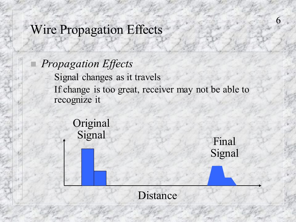 6 Wire Propagation Effects n Propagation Effects – Signal changes as it travels – If change is too great, receiver may not be able to recognize it Distance Original Signal Final Signal