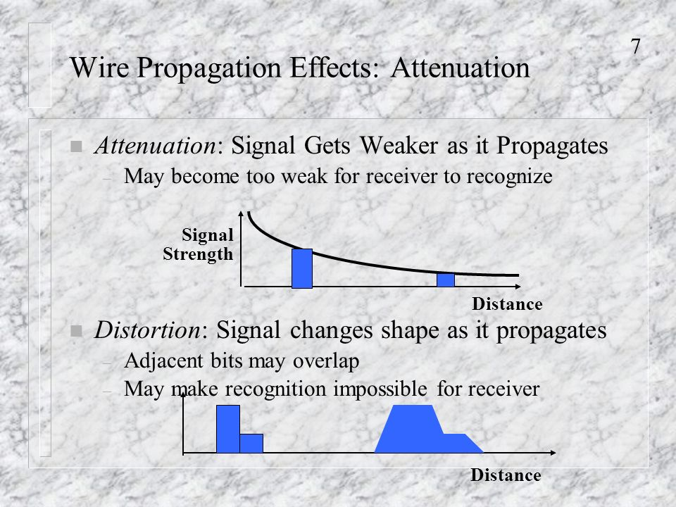 7 Wire Propagation Effects: Attenuation n Attenuation: Signal Gets Weaker as it Propagates – May become too weak for receiver to recognize n Distortion: Signal changes shape as it propagates – Adjacent bits may overlap – May make recognition impossible for receiver Signal Strength Distance