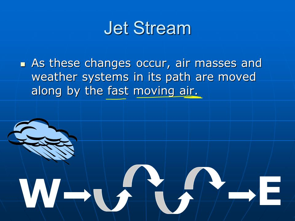Jet Stream As these changes occur, air masses and weather systems in its path are moved along by the fast moving air.