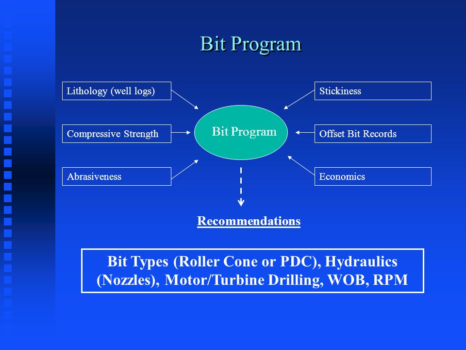 Bit Program Lithology (well logs) Compressive Strength Abrasiveness Stickiness Offset Bit Records Economics Recommendations Bit Types (Roller Cone or PDC), Hydraulics (Nozzles), Motor/Turbine Drilling, WOB, RPM