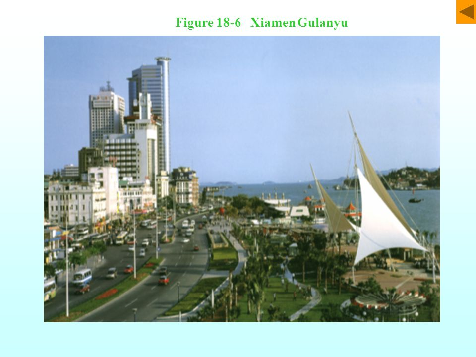 Figure 18-6 Xiamen Gulanyu