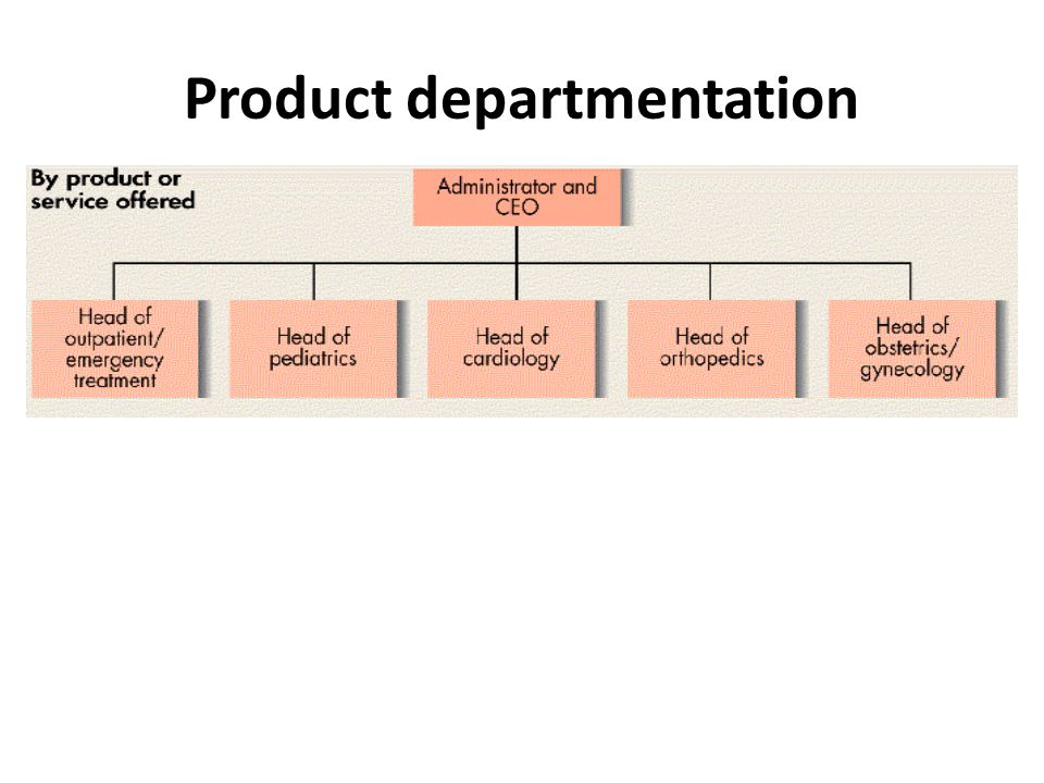 Product departmentation