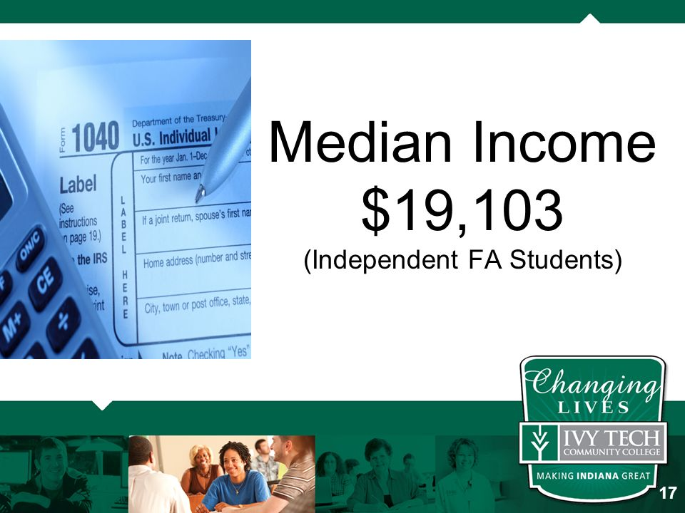 Median Income $19,103 (Independent FA Students) 17