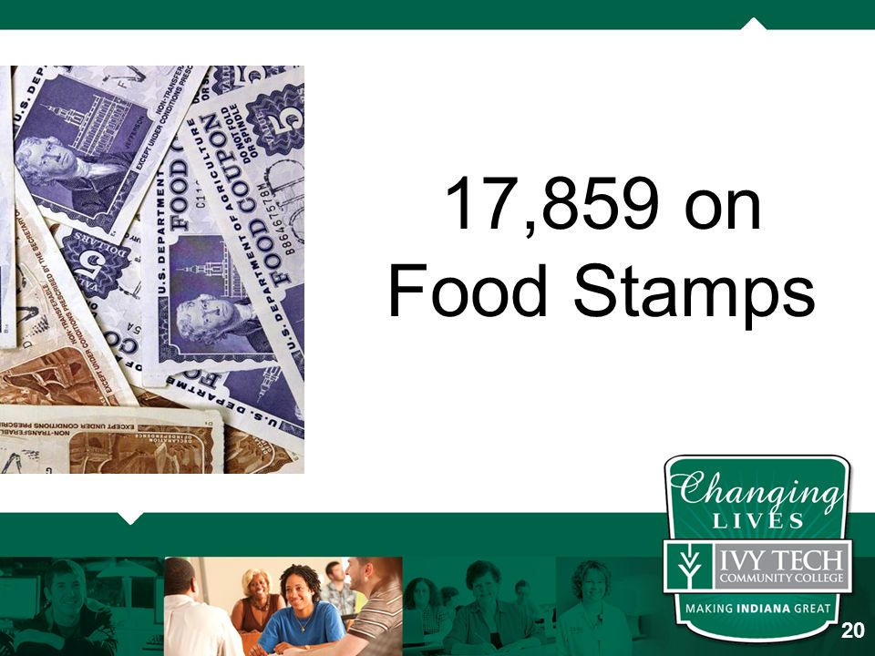 17,859 on Food Stamps 20