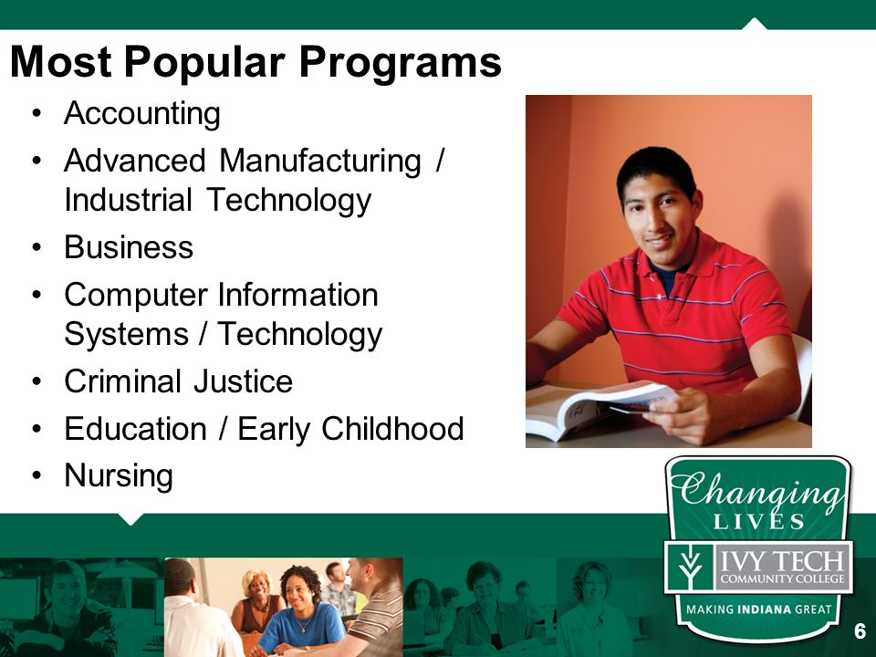 Most Popular Programs Accounting Advanced Manufacturing / Industrial Technology Business Computer Information Systems / Technology Criminal Justice Education / Early Childhood Nursing 6