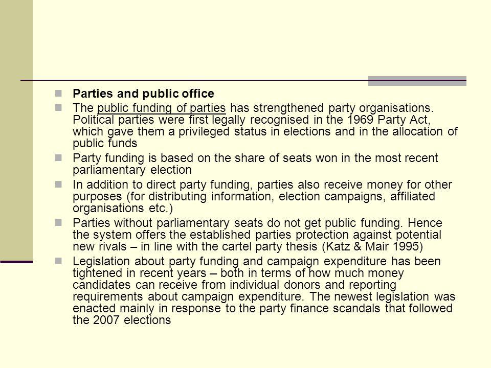 Texas political parties essay