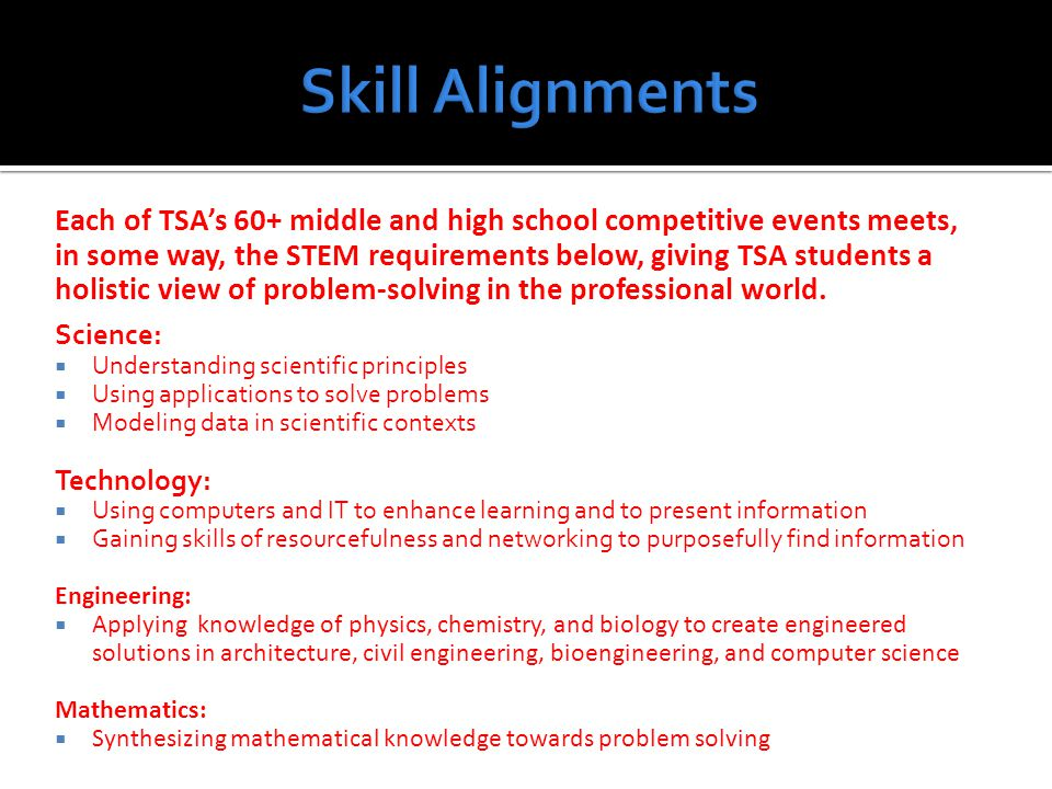 Each of TSA's 60+ middle and high school competitive events meets, in some way, the STEM requirements below, giving TSA students a holistic view of problem-solving in the professional world.