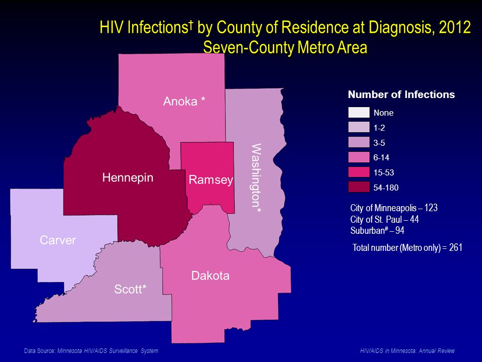 Data Source: Minnesota HIV/AIDS Surveillance System HIV/AIDS in Minnesota: Annual Review HIV Infections † by County of Residence at Diagnosis, 2012 Seven-County Metro Area HIV Infections † by County of Residence at Diagnosis, 2012 Seven-County Metro Area Number of Infections None City of Minneapolis – 123 City of St.