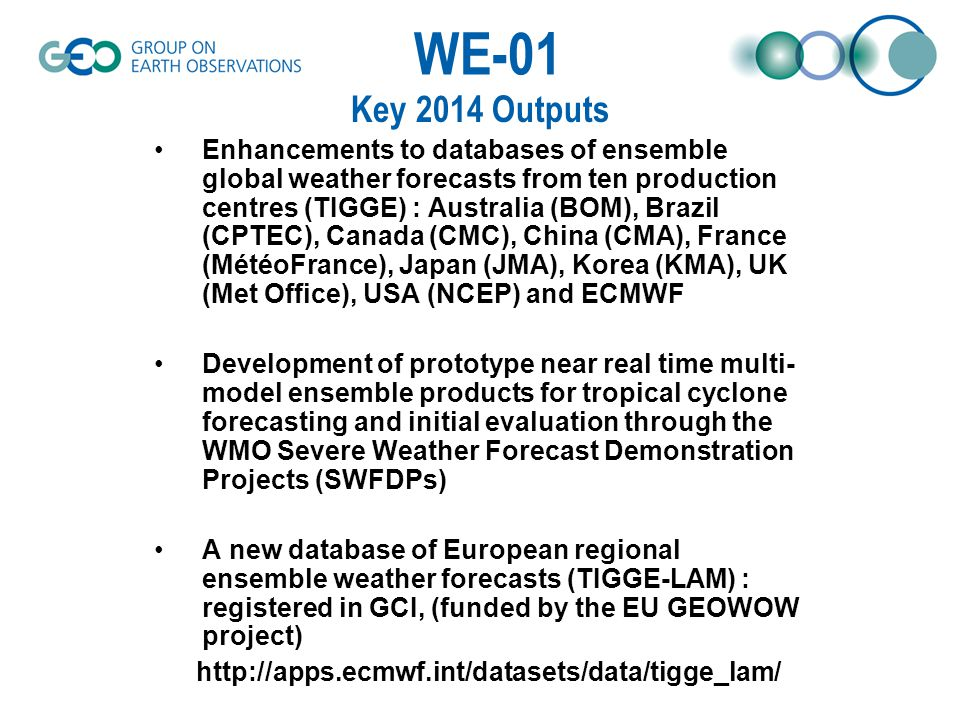 WE-01 Key 2014 Outputs Enhancements to databases of ensemble global weather forecasts from ten production centres (TIGGE) : Australia (BOM), Brazil (CPTEC), Canada (CMC), China (CMA), France (MétéoFrance), Japan (JMA), Korea (KMA), UK (Met Office), USA (NCEP) and ECMWF Development of prototype near real time multi- model ensemble products for tropical cyclone forecasting and initial evaluation through the WMO Severe Weather Forecast Demonstration Projects (SWFDPs) A new database of European regional ensemble weather forecasts (TIGGE-LAM) : registered in GCI, (funded by the EU GEOWOW project)