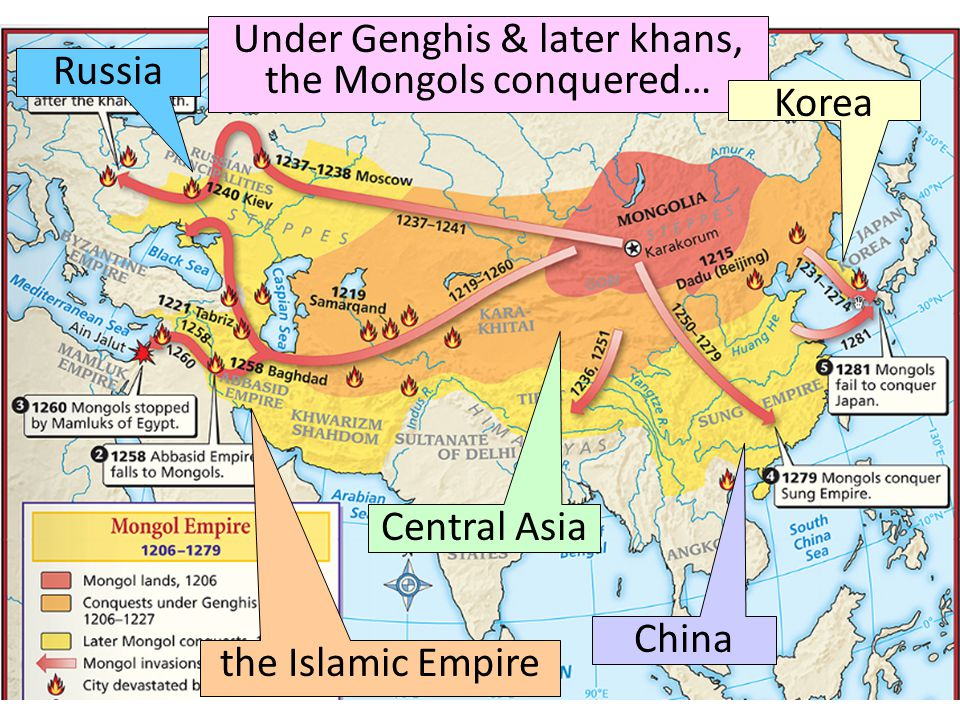 Mongol conquests and rule?