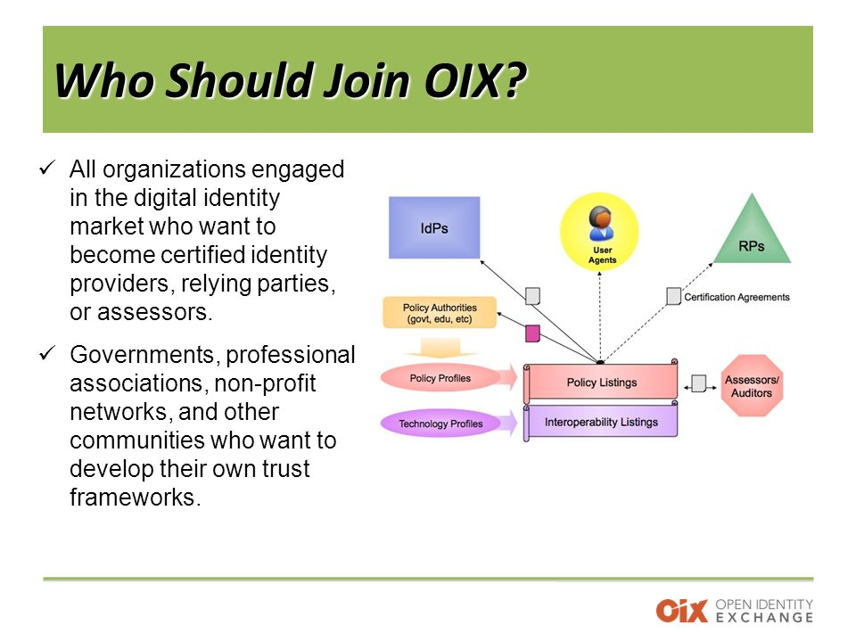Who Should Join OIX.