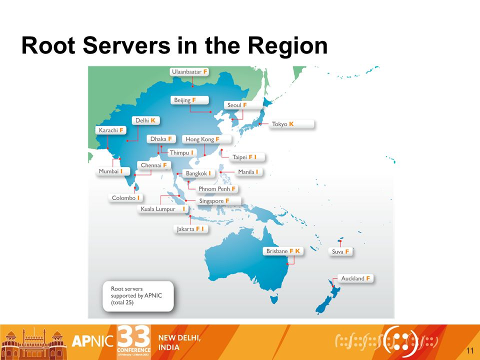 Root Servers in the Region 11