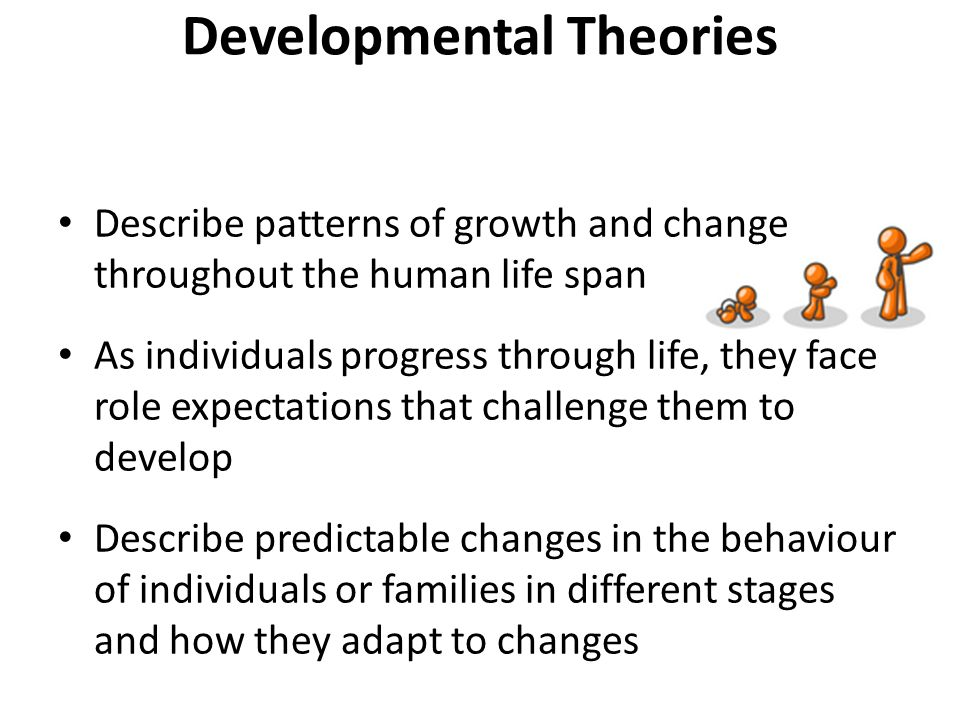 Developmental Theories Describe patterns of growth and change throughout the human life span As individuals progress through life, they face role expectations that challenge them to develop Describe predictable changes in the behaviour of individuals or families in different stages and how they adapt to changes