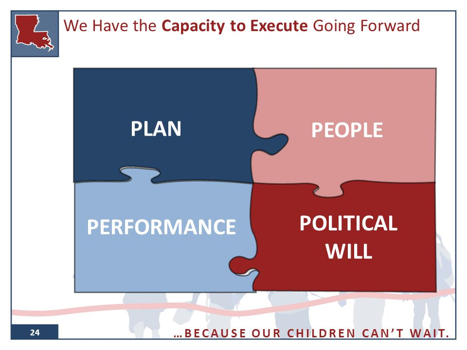24 We Have the Capacity to Execute Going Forward PLAN PEOPLE POLITICAL WILL PERFORMANCE …BECAUSE OUR CHILDREN CAN'T WAIT.