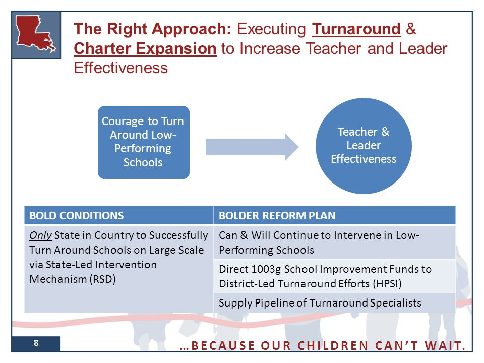 8 The Right Approach: Executing Turnaround & Charter Expansion to Increase Teacher and Leader Effectiveness BOLD CONDITIONSBOLDER REFORM PLAN Only State in Country to Successfully Turn Around Schools on Large Scale via State-Led Intervention Mechanism (RSD) Can & Will Continue to Intervene in Low- Performing Schools Direct 1003g School Improvement Funds to District-Led Turnaround Efforts (HPSI) Supply Pipeline of Turnaround Specialists Teacher & Leader Effectiveness Courage to Turn Around Low- Performing Schools …BECAUSE OUR CHILDREN CAN'T WAIT.