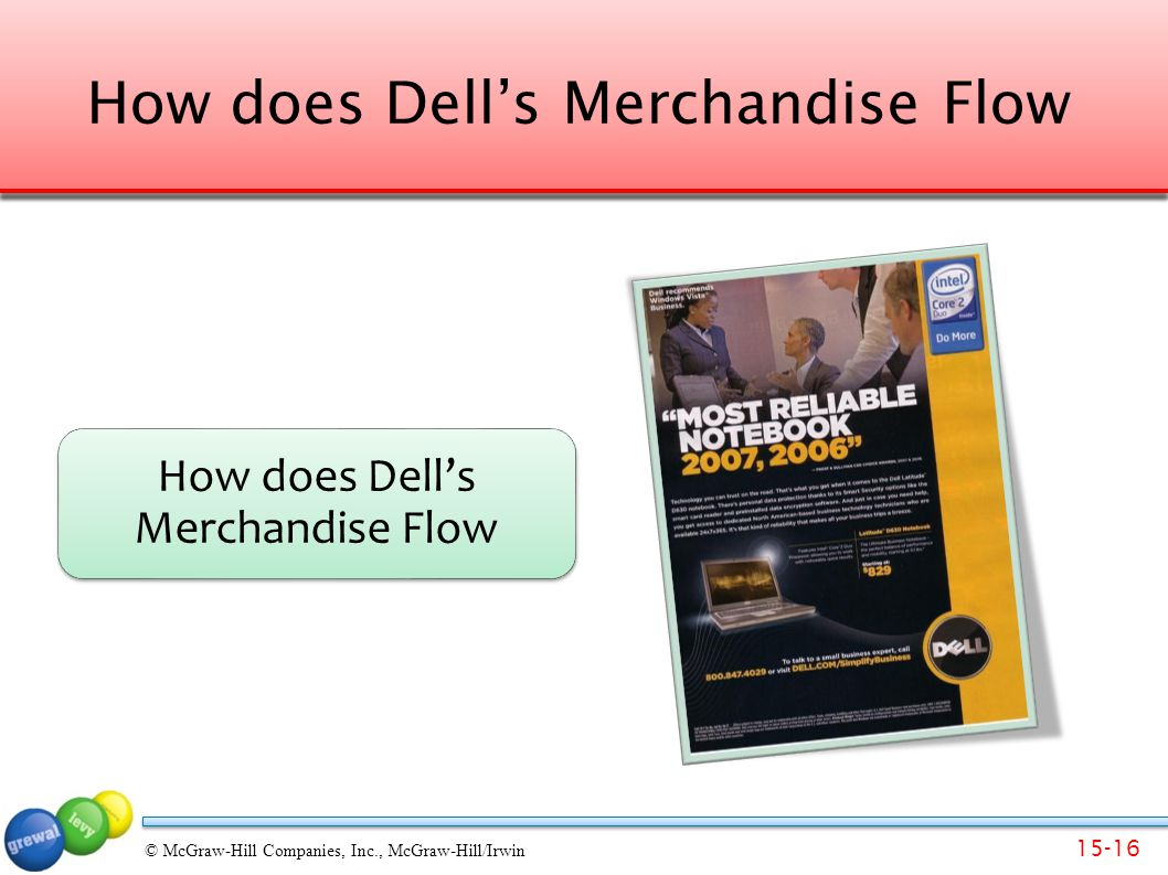15-16 © McGraw-Hill Companies, Inc., McGraw-Hill/Irwin How does Dell's Merchandise Flow