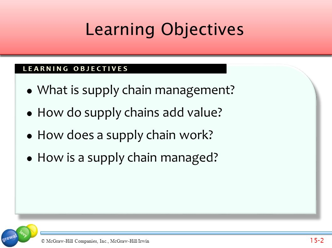 15-2 © McGraw-Hill Companies, Inc., McGraw-Hill/Irwin LEARNING OBJECTIVES Learning Objectives What is supply chain management.
