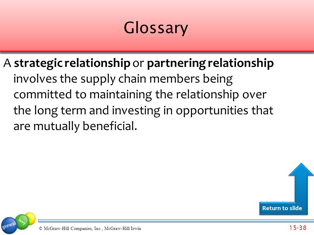 15-38 © McGraw-Hill Companies, Inc., McGraw-Hill/Irwin Glossary A strategic relationship or partnering relationship involves the supply chain members being committed to maintaining the relationship over the long term and investing in opportunities that are mutually beneficial.