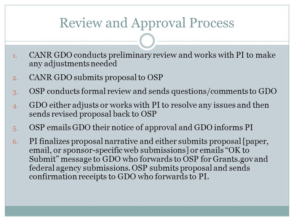 Sponsored Project Proposal Process 1.