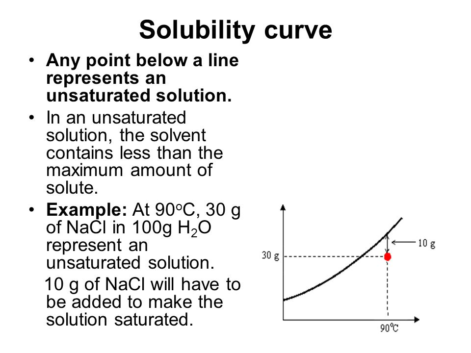 Solubility Objectives: * Understand The Difference Between