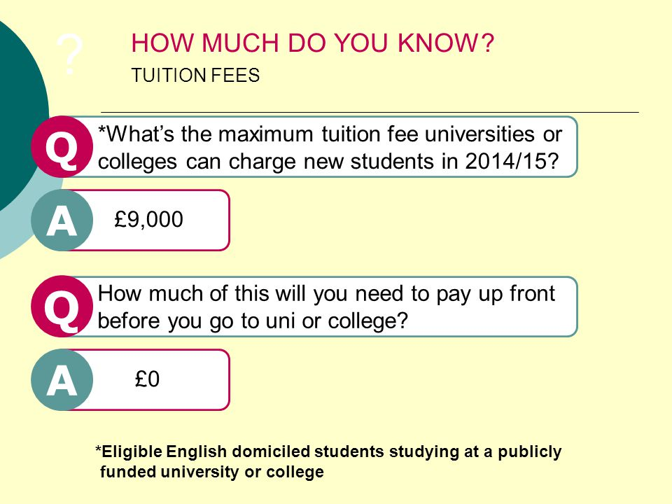 *Eligible English domiciled students studying at a publicly funded university or college Q *What's the maximum tuition fee universities or colleges can charge new students in 2014/15.