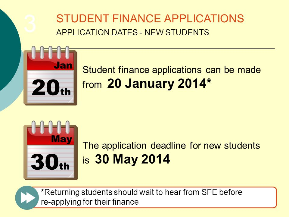 May The application deadline for new students is 30 May th Student finance applications can be made from 20 January 2014* 20 th Jan STUDENT FINANCE APPLICATIONS APPLICATION DATES - NEW STUDENTS *Returning students should wait to hear from SFE before re-applying for their finance 3