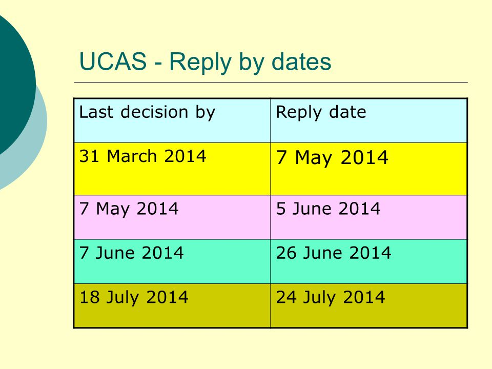 UCAS - Reply by dates Last decision byReply date 31 March May June June June July July 2014