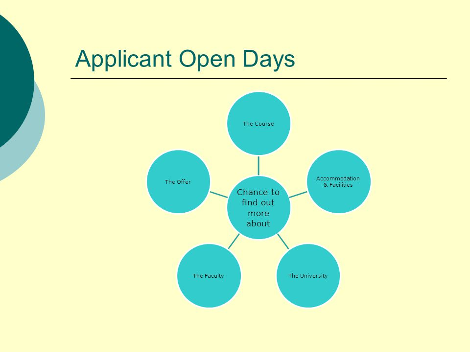 Applicant Open Days Chance to find out more about The Course Accommodation & Facilities The UniversityThe FacultyThe Offer