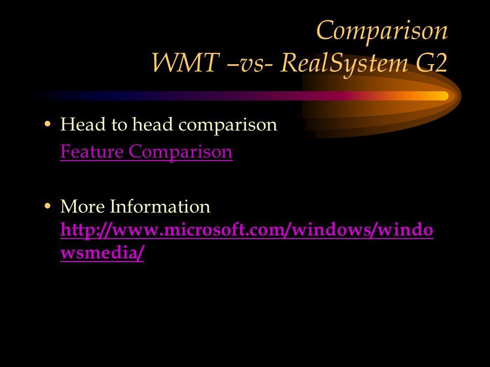 Comparison WMT –vs- RealSystem G2 Head to head comparison Feature Comparison More Information http://www.microsoft.com/windows/windo wsmedia/ http://www.microsoft.com/windows/windo wsmedia/