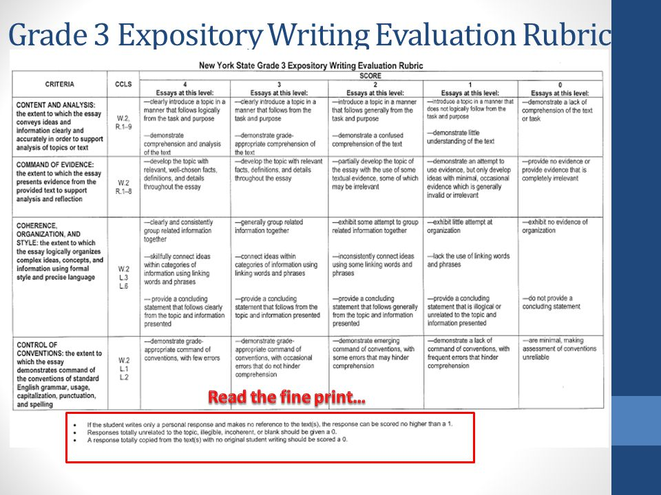 general essay grading rubric This teacher friendly/student friendly rubric makes grading much easier students know what is expected, and teachers have a quick guide for deciding what grade has been organization: essay has an introduction with thesis statement, at least two body paragraphs, and a conclusion.