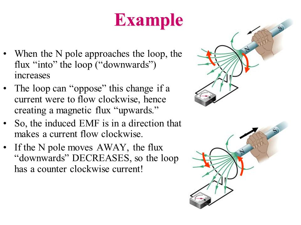 Example When the N pole approaches the loop, the flux into the loop ( downwards ) increases The loop can oppose this change if a current were to flow clockwise, hence creating a magnetic flux upwards. So, the induced EMF is in a direction that makes a current flow clockwise.