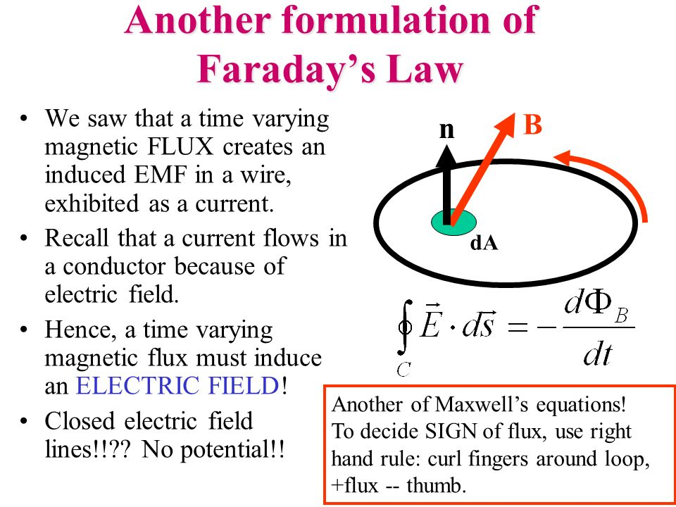 dA Another formulation of Faraday's Law We saw that a time varying magnetic FLUX creates an induced EMF in a wire, exhibited as a current.