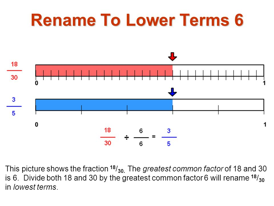Introducing: lower terms lowest terms identity RENAME TO LOWER ...