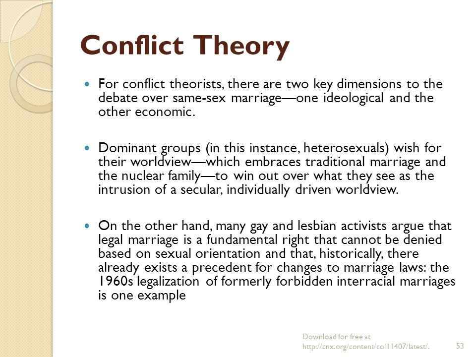 english conflict essay