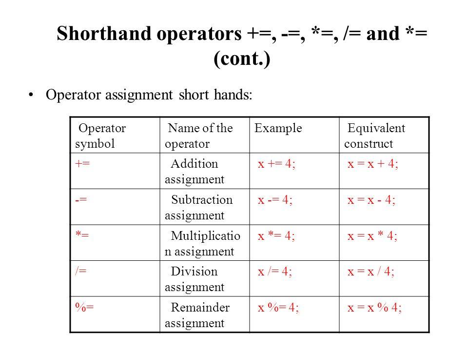 Shorthand symbol