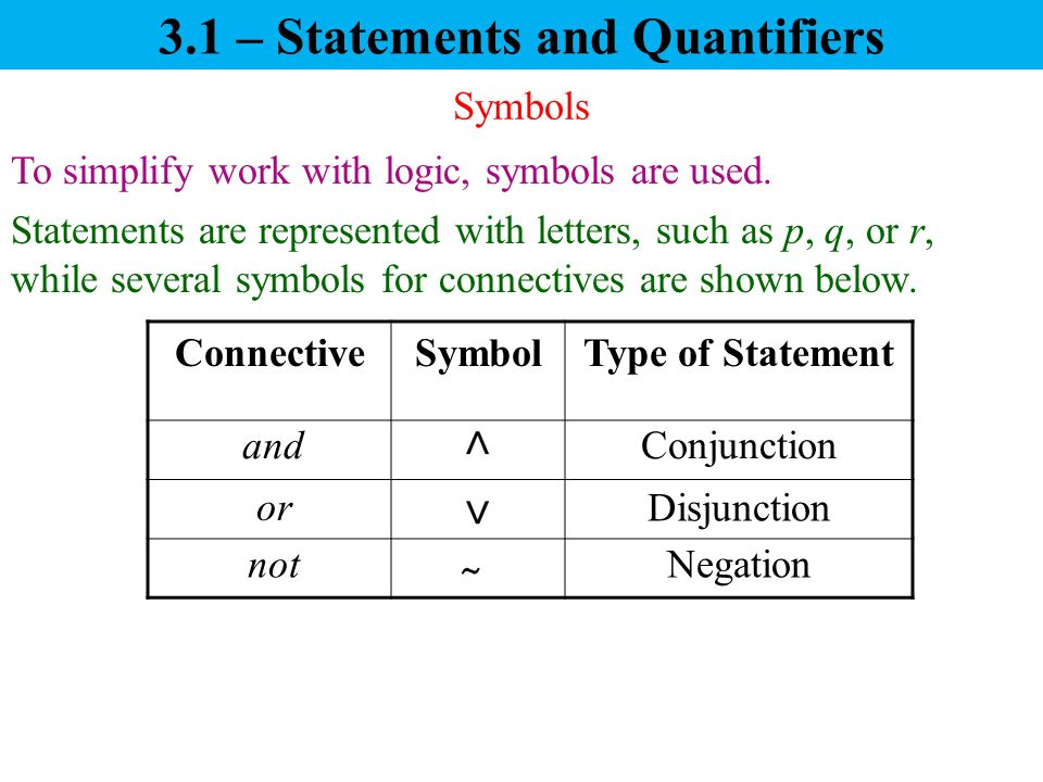 Chapter 3 Introduction To Logic The Initial Motivation For The