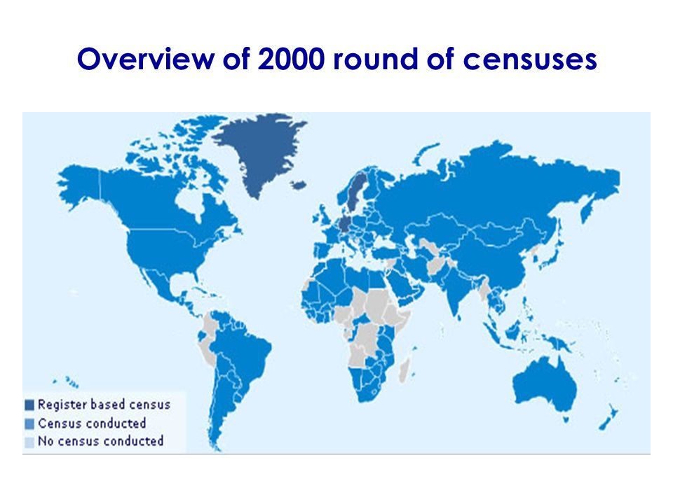 Overview of 2000 round of censuses
