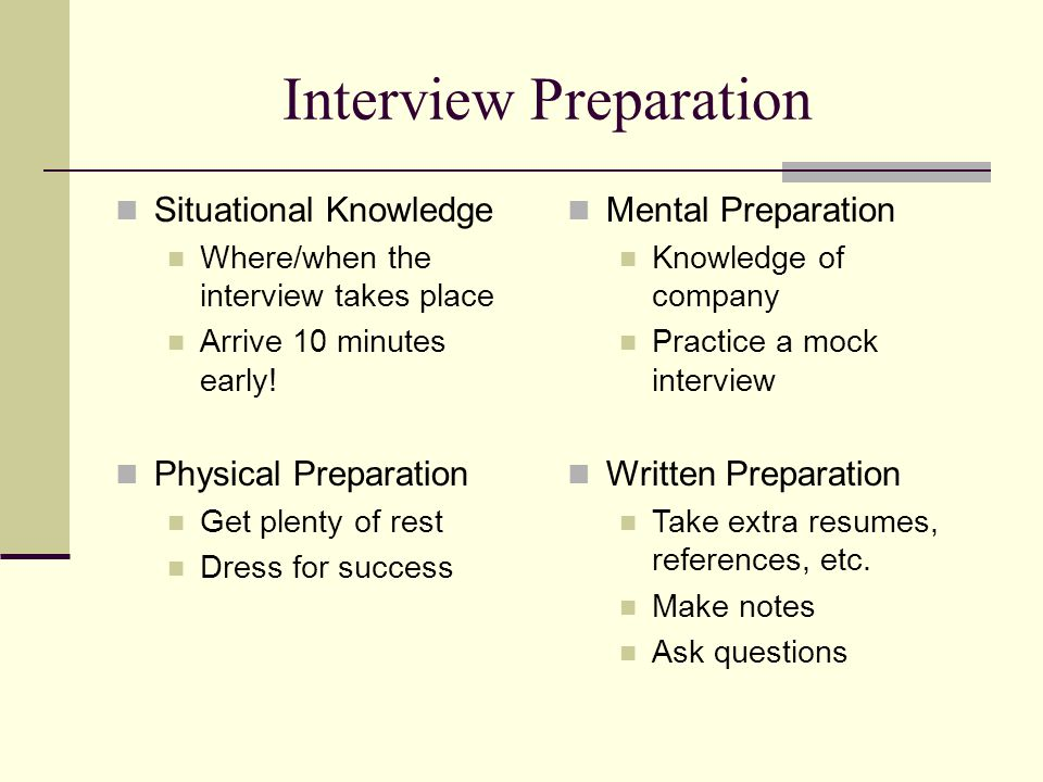 Interview Preparation Situational Knowledge Where/when the interview takes place Arrive 10 minutes early.