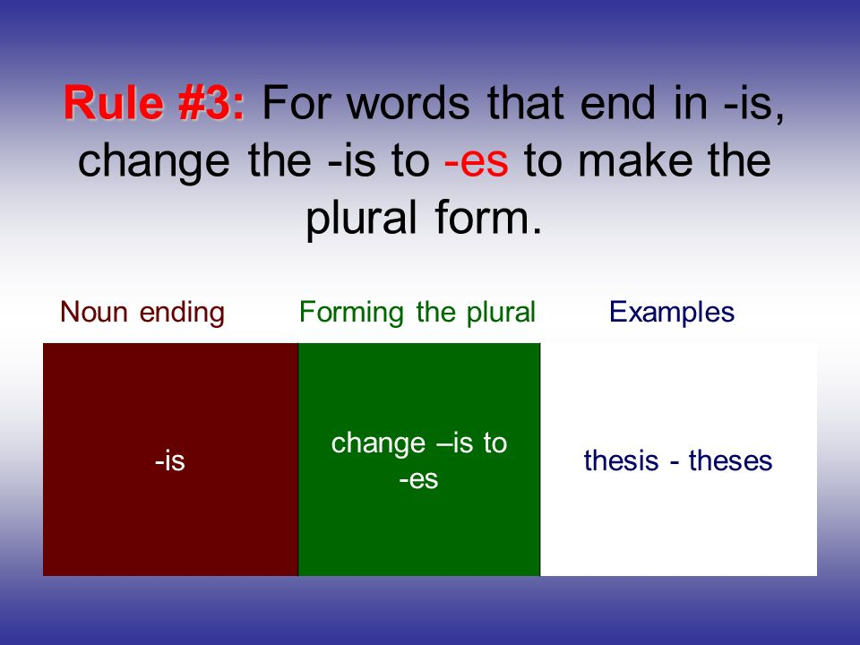 Plural of thesis