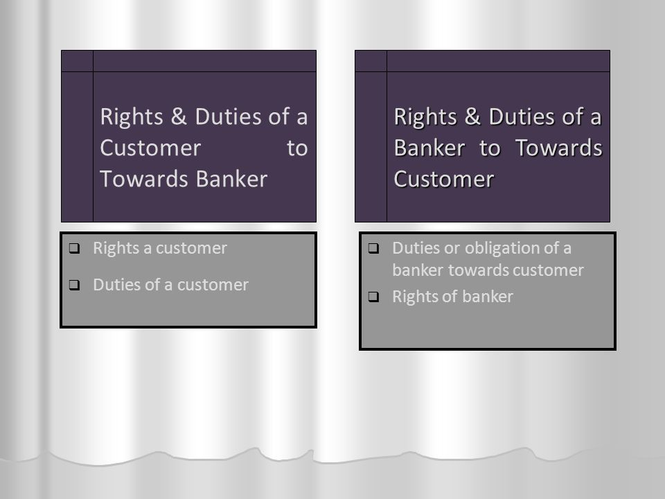 Rights & Duties of a Customer to Towards Banker   Rights a customer   Duties of a customer Rights & Duties of a Banker to Towards Customer  Duties or obligation of a banker towards customer  Rights of banker